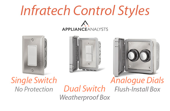 Infratech Controls - Side by Side Comparison