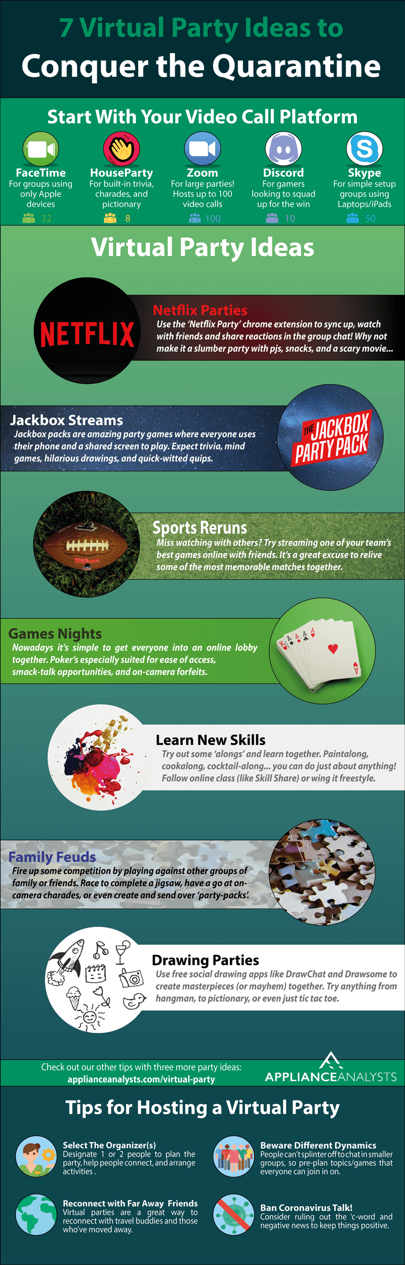 Virtual Party Ideas to Conquer The Quarantine Infographic