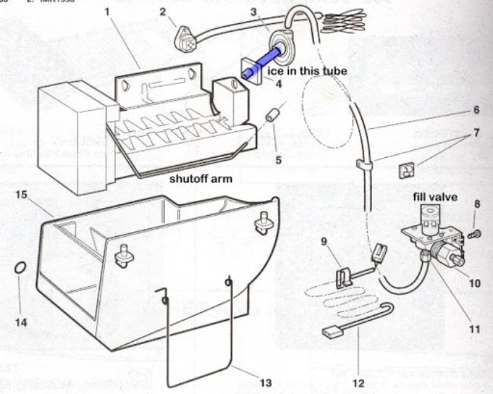 Instruction on how to check fill tube for ice maker