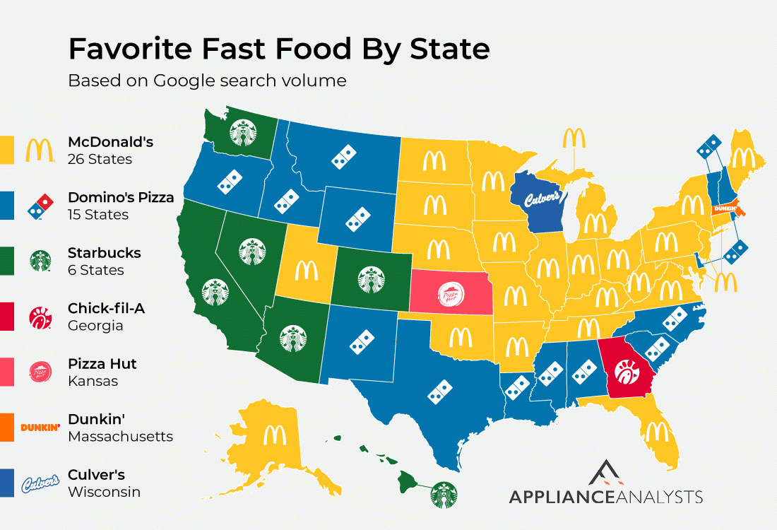 Map showing the favorite fast food chain in every US state.