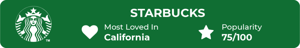 Starbucks most loved in California